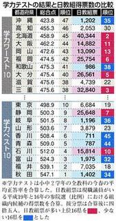 民主党_日教組.jpg
